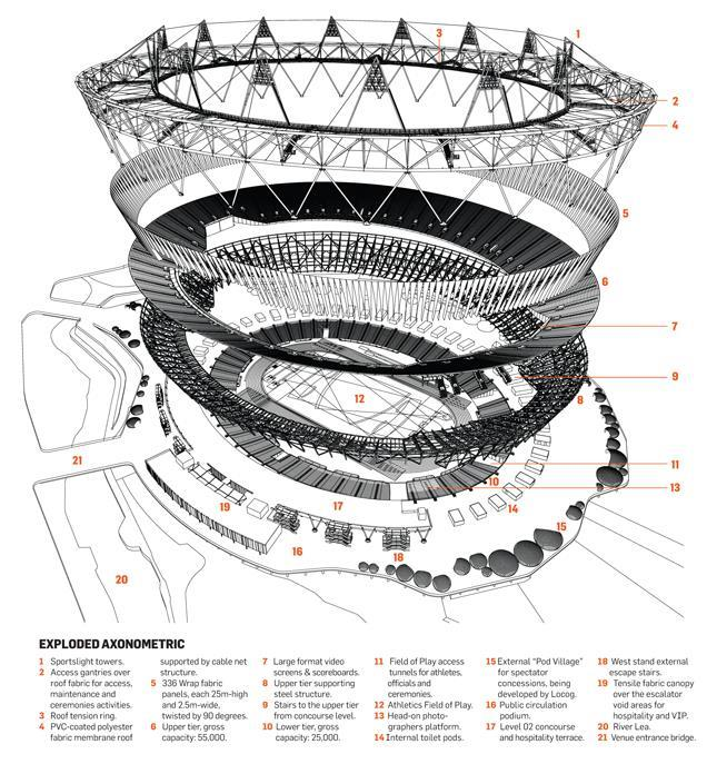 Steel Structure Of The London 2012 Olympic Stadium