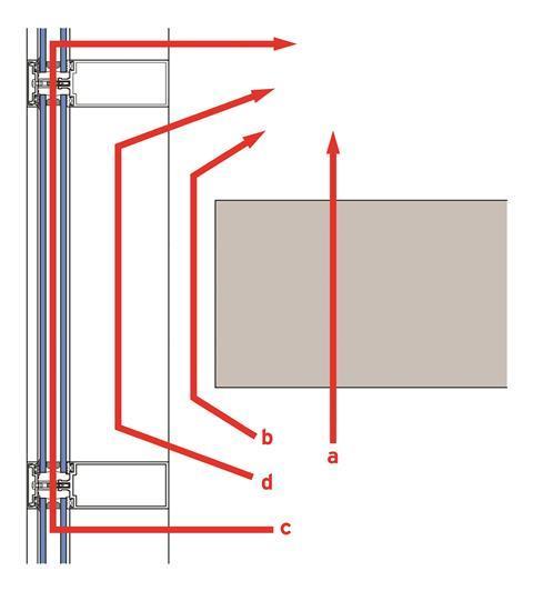 Fig 1 arrows