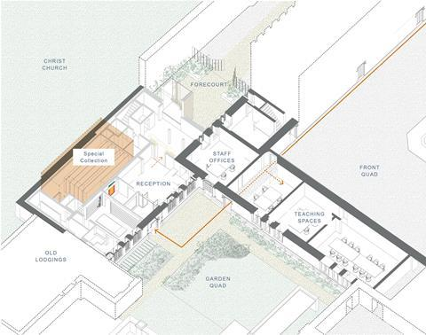 Corpus Christi College Oxford_Ground Floor Axo - Wright and Wright Architects - with labels